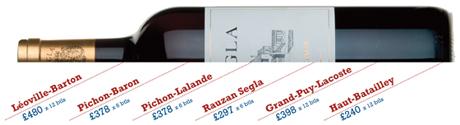 Bordeaux 2011 En Primeur - Latest Releases